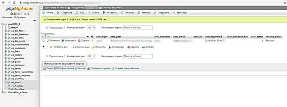Как произвести вход в админку Вордпресс и заменить логин и пароль?