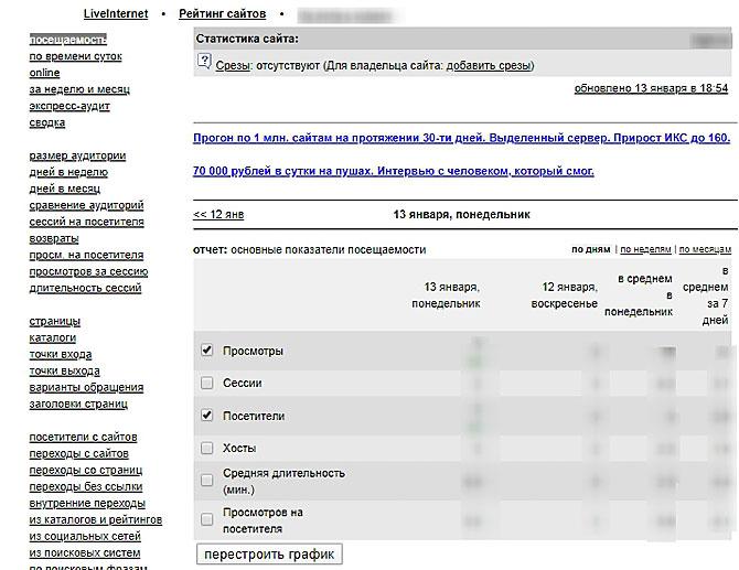 Устанавливаем быстро liveinternet счетчик для сайта